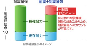 perform_toku6_image